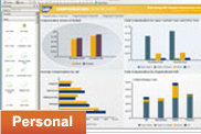 SAP Crystal Dashboard Design 2008, personal edition 製品版