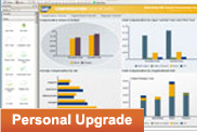SAP Crystal Dashboard Design 2008, personal edition, upgrade