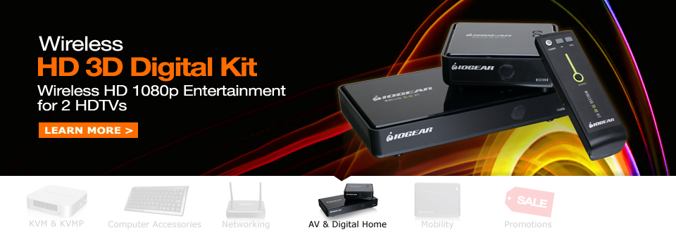 Wireless HD 3D Digital Kit